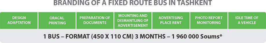 Passtrans Media Ltd